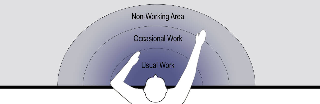 control room ergonomics